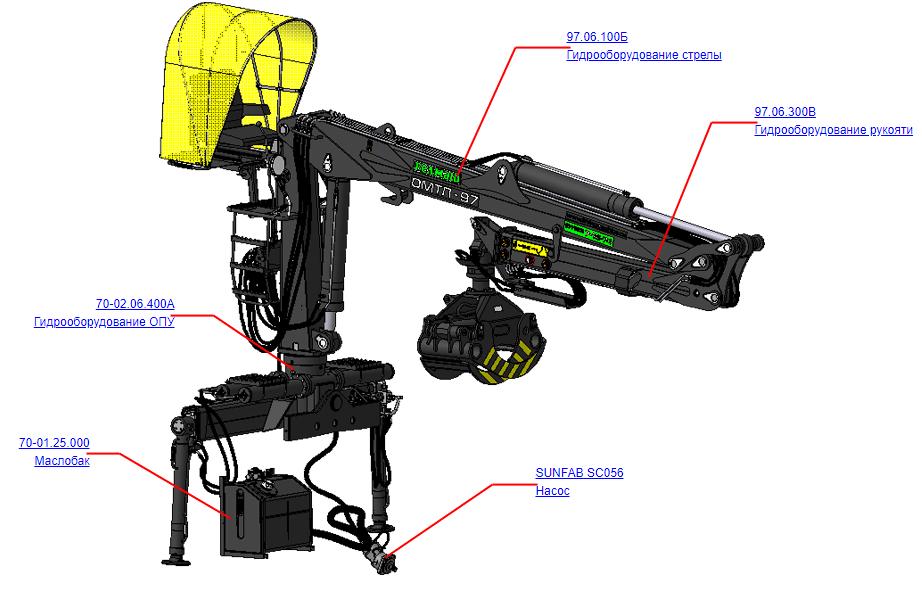 Запчасти гидрооборудование для крана-манипулятора ОМТЛ-97 Велмаш