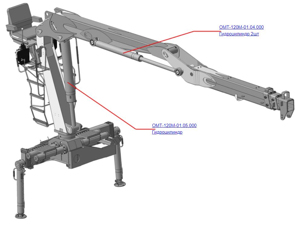 Запчасти на манипулятор ОМТ-120М-01 (ВЕЛМАШ) Гидроцилиндры