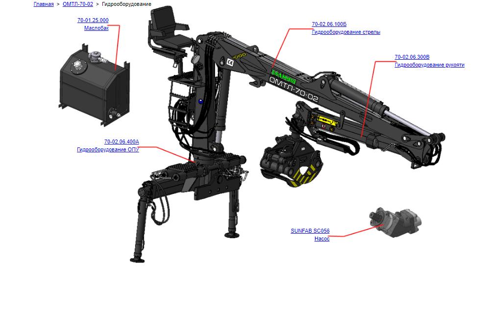 Запчасти на манипулятор для леса ОМЛТ-70-02 Манипулятор