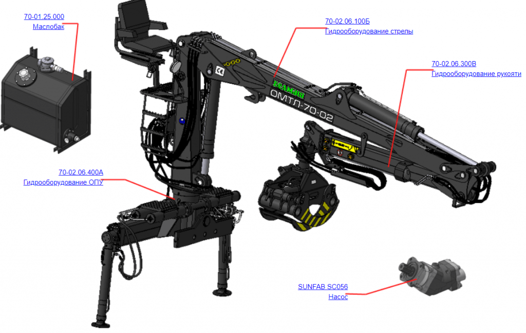 Запчасти гидрооборудование на манипулятор ОМЛТ-70-02