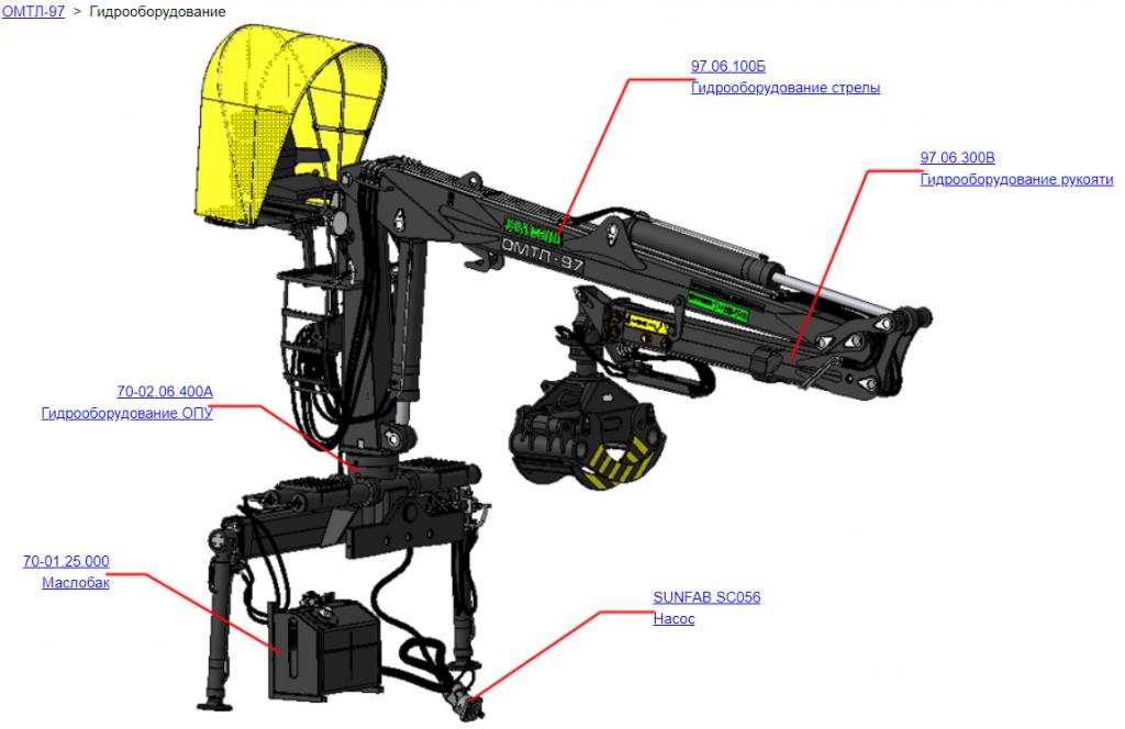 Запчасти гидрооборудование на манипулятор ОМЛТ-97 (ВЕЛМАШ)