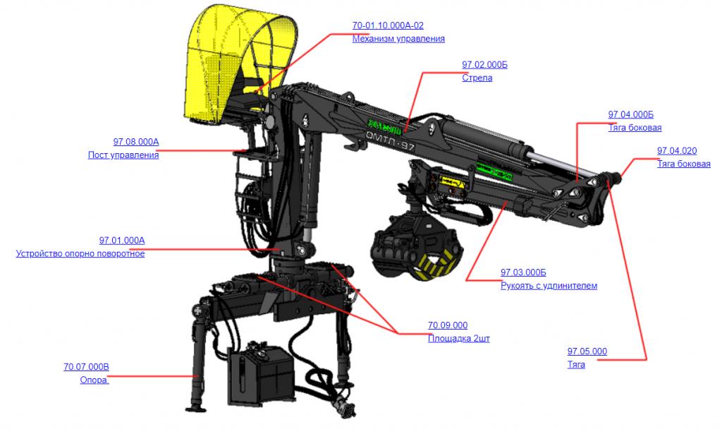 Запчасти на манипулятор ОМТЛ-97 Манипулятор