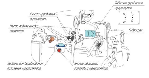 Механизм управления 70-01.10.000А-02