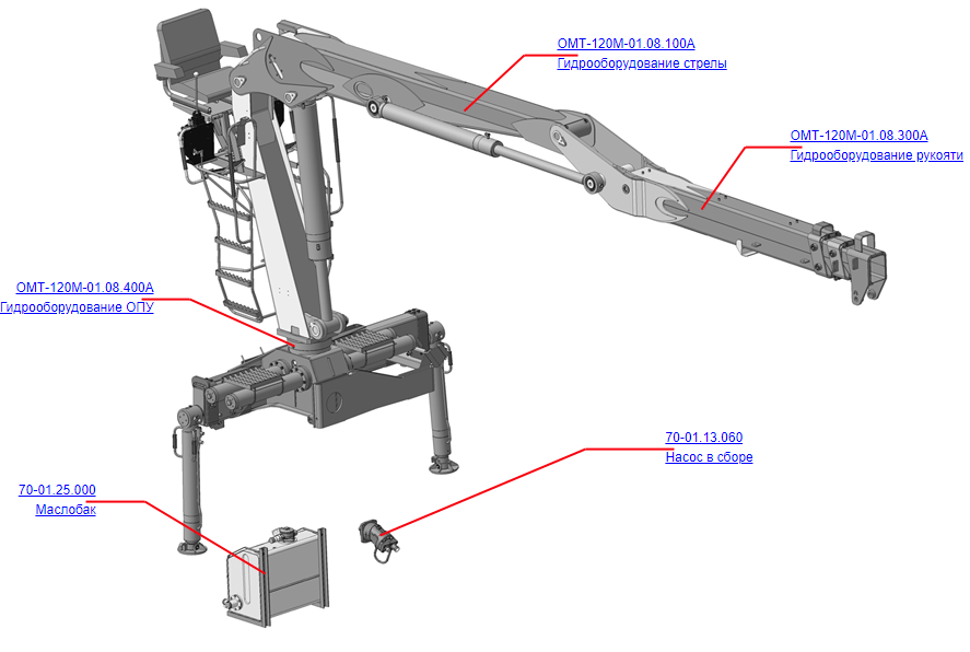 Гидрооборудование (ВЕЛМАШ) Запчасти на манипулятор для лома ОМТ-120М-01 Велмаш