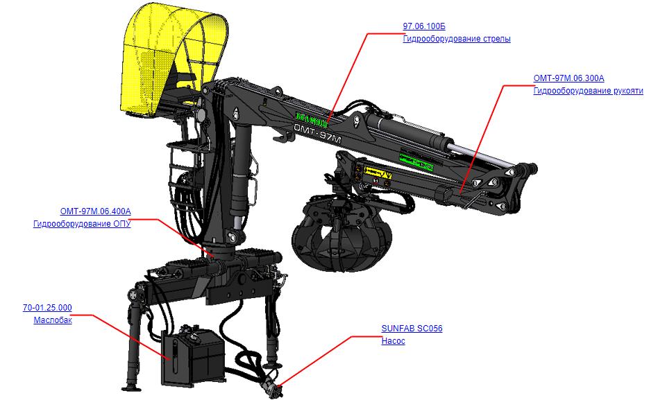 Гидрооборудование (ВЕЛМАШ) на манипулятор для лома ОМТ-97М