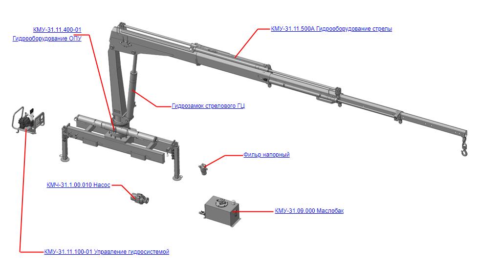 Гидрооборудование для КМУ (ВЕЛМАШ) Запчасти на манипулятор КМУ-31 (Велмаш)