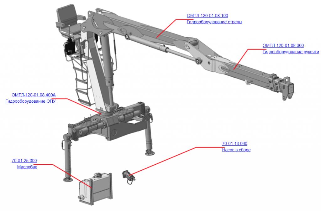 Запчасти гидрооборудование на манипулятор ОМТЛ-120-01 (ВЕЛМАШ)