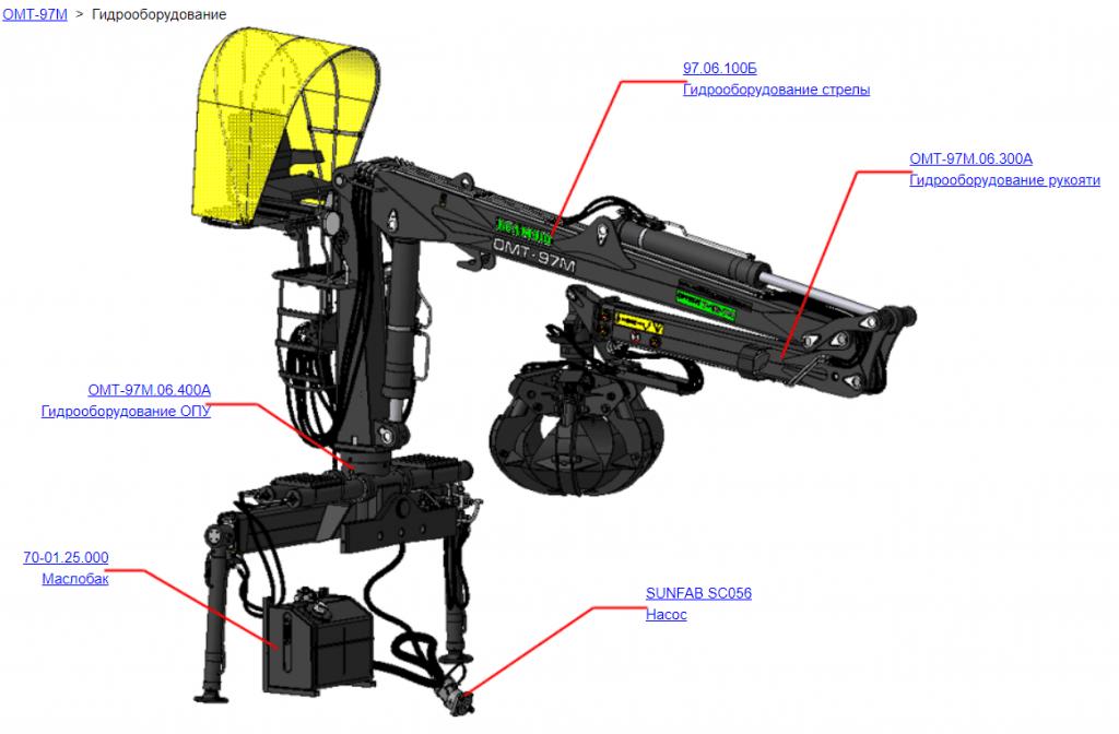 Запчасти, гидрооборудование на манипулятор ОМТ-97М (ВЕЛМАШ)