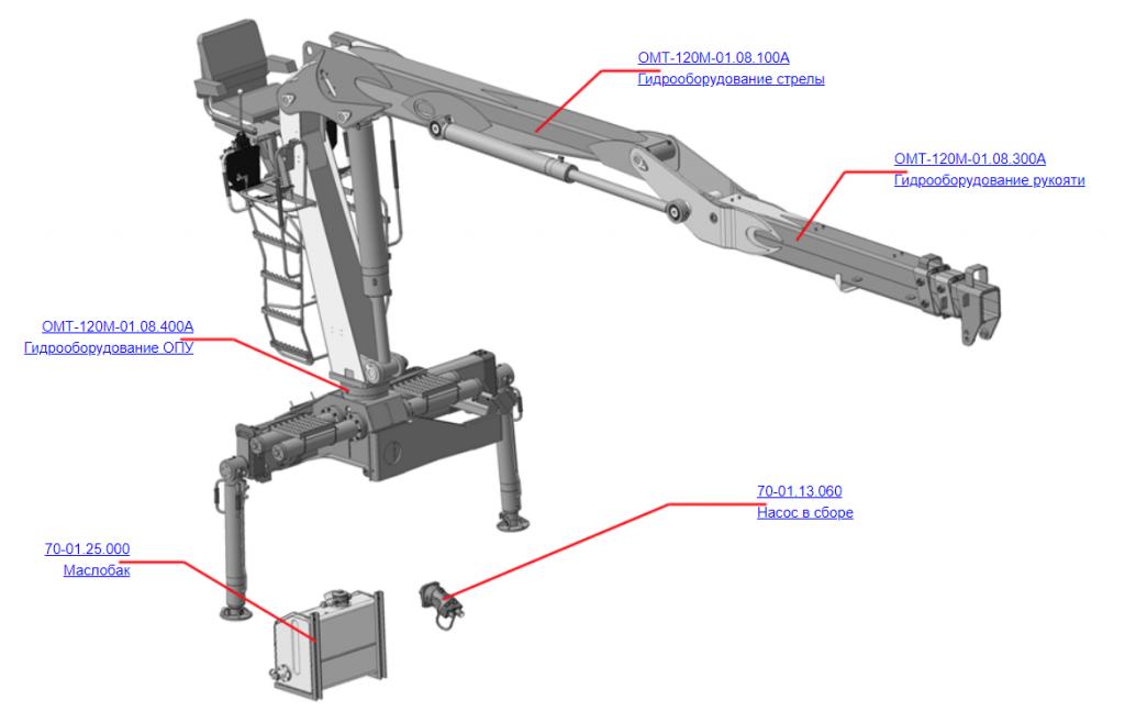 Запчасти на манипулятор ОМТ-120М-01 (ВЕЛМАШ), Гидрооборудование