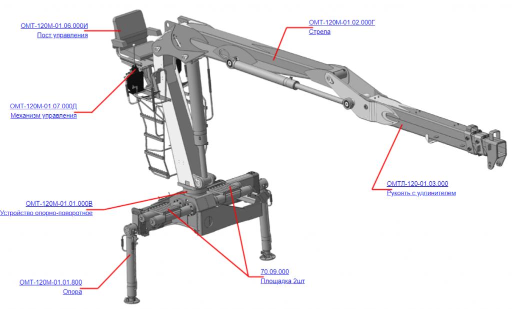 Запчасти на манипулятор ОМТ-120М-01 (ВЕЛМАШ) Манипулятор