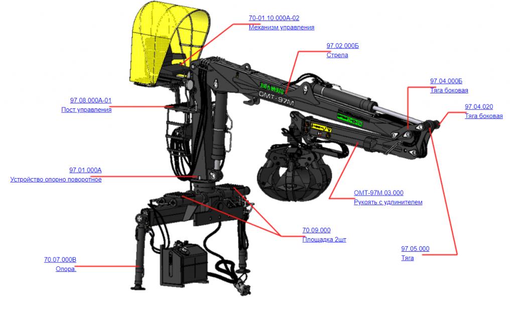 Запчасти на манипулятор ОМТ-97М (ВЕЛМАШ) Манипулятор