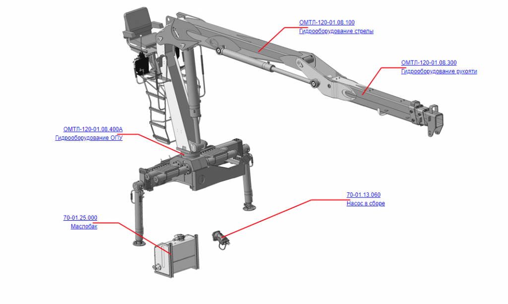Запчасти на манипулятор для леса ОМТ-120-01 (ВЕЛМАШ) Гидрооборудование