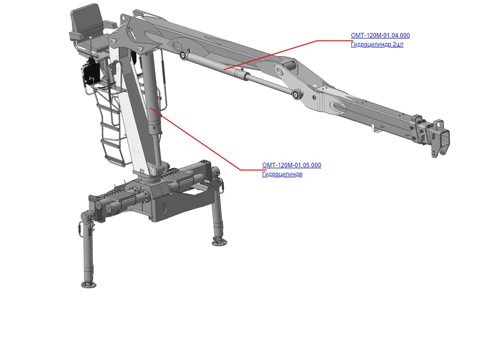 Запчасти на манипулятор для леса ОМТ-120-01 (ВЕЛМАШ) Гидроцилиндры