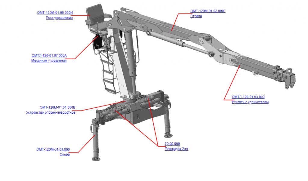 Запчасти на манипулятор для леса ОМТ-120-01 (ВЕЛМАШ) Манипулятор