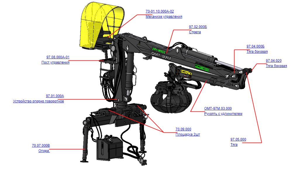 Запчасти на манипулятор для лома металла ОМТ-97М (ВЕЛМАШ), Манипулятор