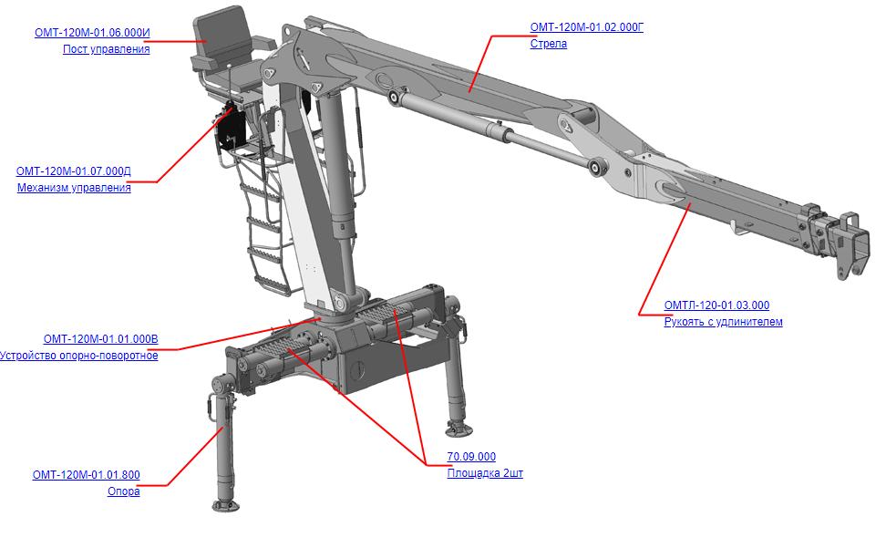 Манипулятор (ВЕЛМАШ) Запчасти на манипулятор для лома ОМТ-120М-01 (Велмаш)