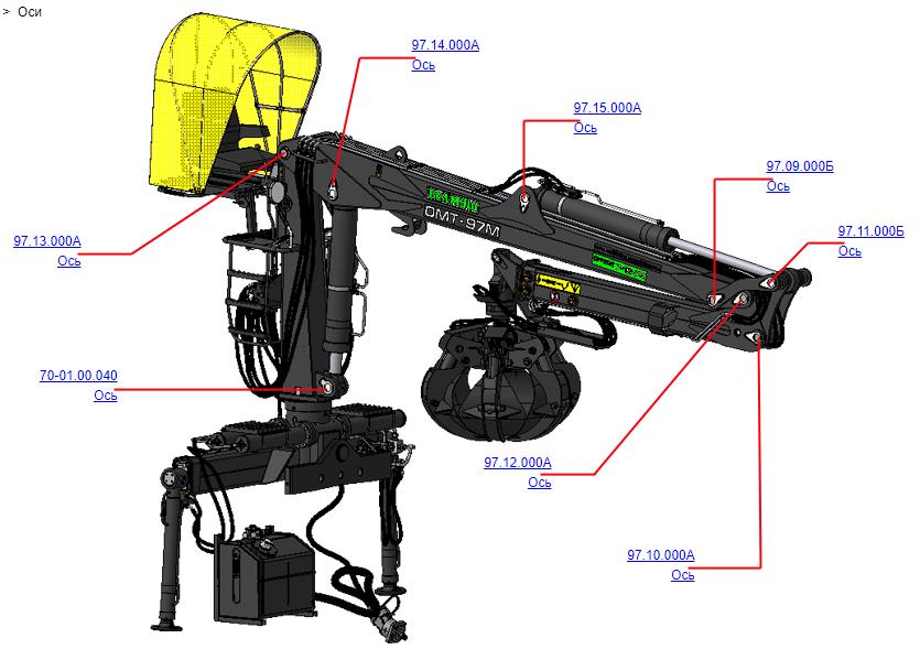 Оси (ВЕЛМАШ) на манипулятор для лома ОМТ-97М