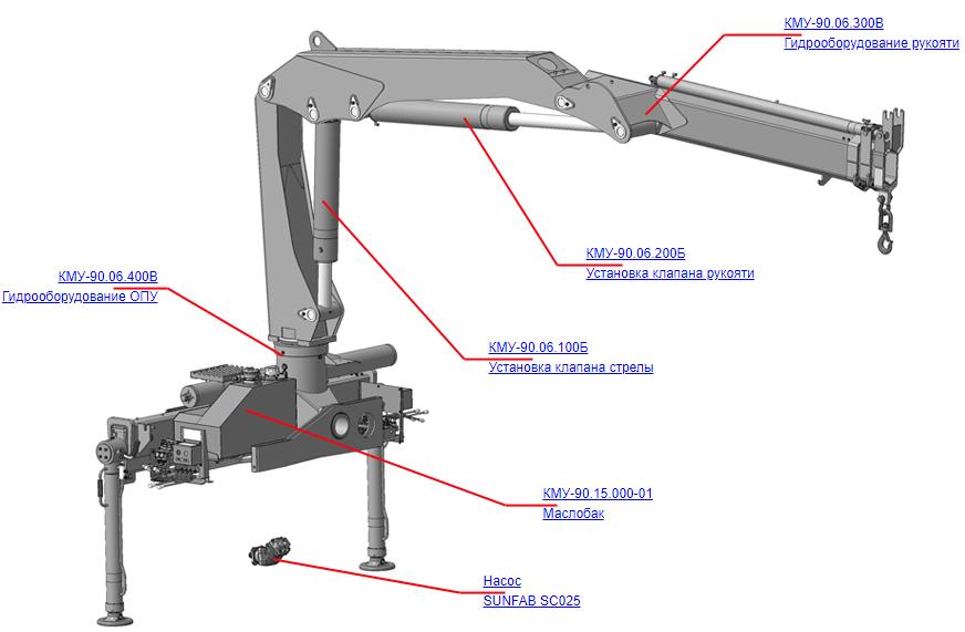 Гидрооборудование для КМУ (ВЕЛМАШ) Запчасти на манипулятор КМУ-90 (Велмаш)