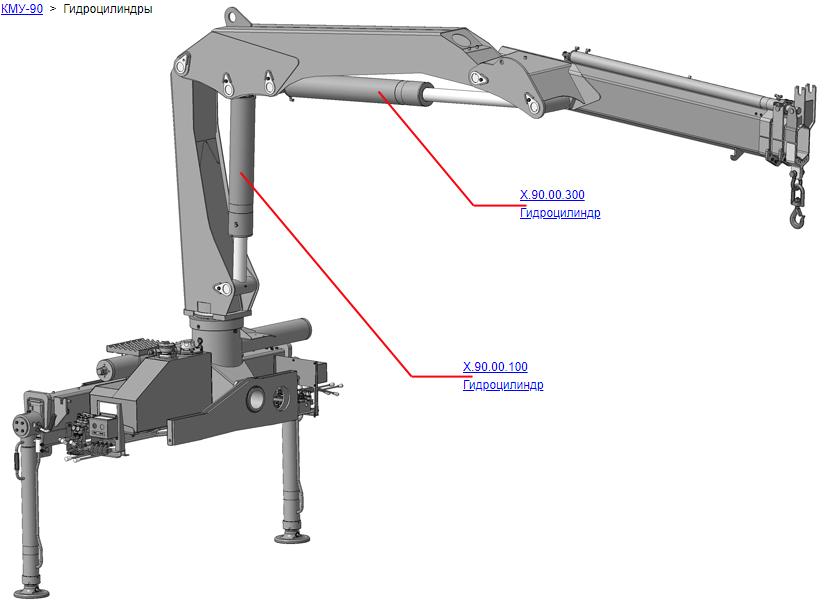 Гидроцилиндры для КМУ (ВЕЛМАШ) Запчасти на манипулятор КМУ-90 (Велмаш)