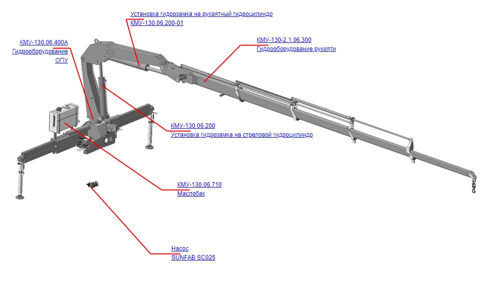Гидрооборудование для КМУ (ВЕЛМАШ) Запчасти на манипулятор КМУ-130 (Велмаш)