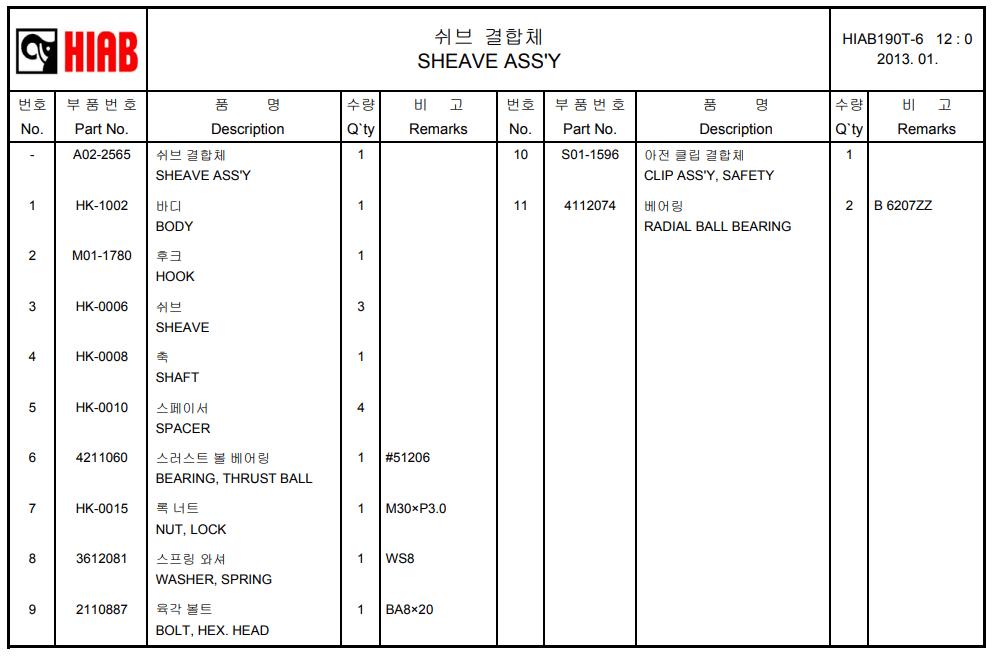 Гак (крюк) в сборе для крано-манипуляторной установки HIAB 190Т (Хиаб)1