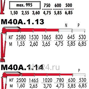 КМУ FASSI M 40A