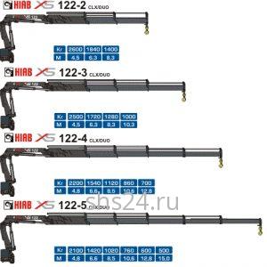 КМУ Hiab XS 122