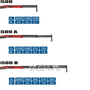 КМУ Palfinger PK 6500