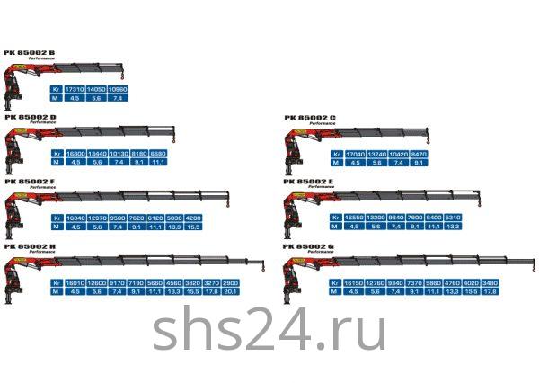 КМУ Palfinger PK 85002