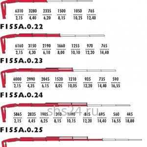 КМУ FASSI F 155A