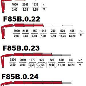 КМУ FASSI F 85B
