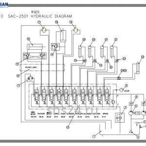 Диаграмма Soosan SAC 2501