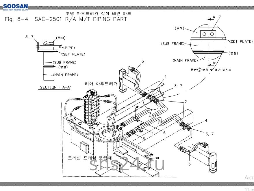 Подключение задних аутригеров Soosan SAC 2501