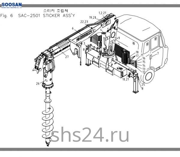 Расположение стикеров Soosan SAC 2501