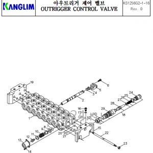 Распределитель управления опорами Kanglim KS 1256 GII
