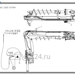 Система безопасности Sooosan SAC 2501