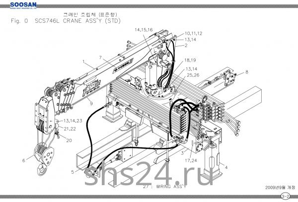 Основные части крана Soosan SCS 746L STD