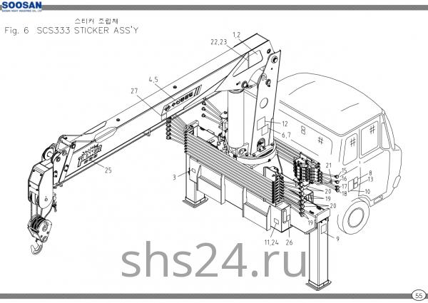 Расположение стикеров на Soosan scs 333,334,335