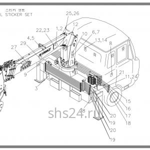 Расположение стикеров Soosan SCS 746L STD