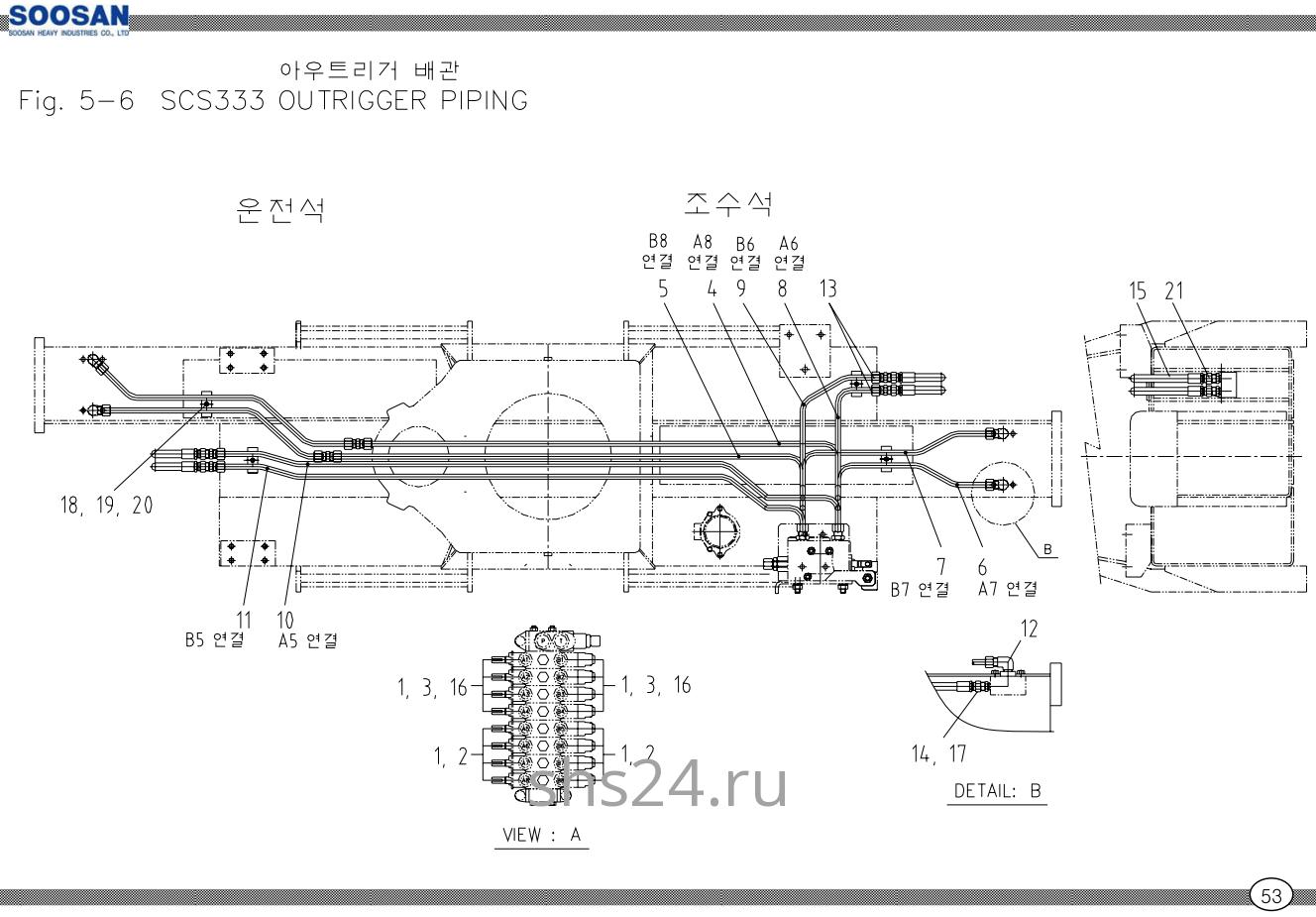 Схема подключения аутригеров Soosan scs333,334,335