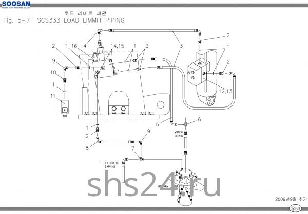 Схема подключения гидроклапанов Soosan scs333,334,335