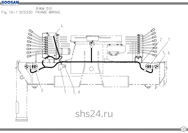 Электропроводка станины Soosan scs 333,334,335