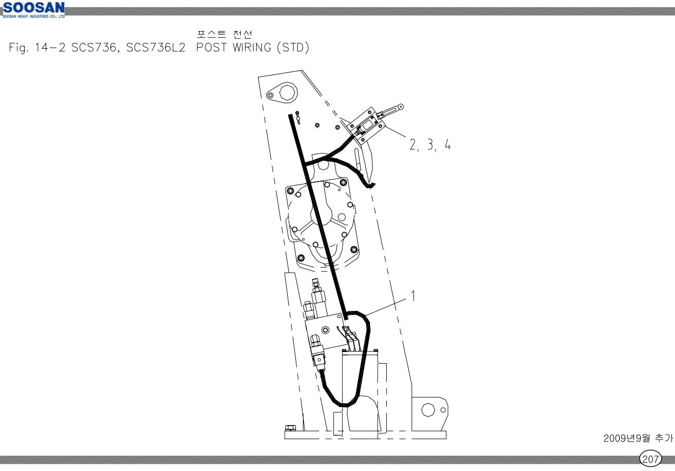 Электропроводка колонны(башни) Soosan SCS 736 STD