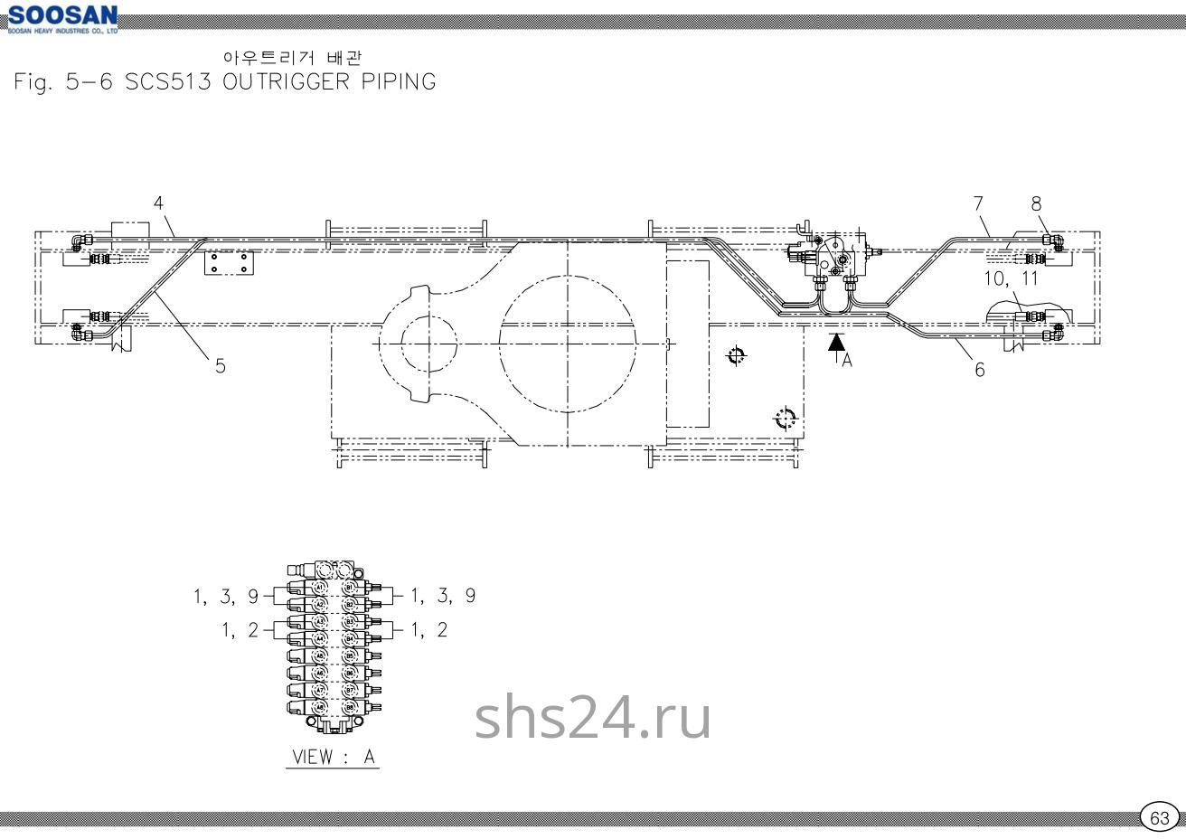 Подключение аутригеров Soosan SCS 513