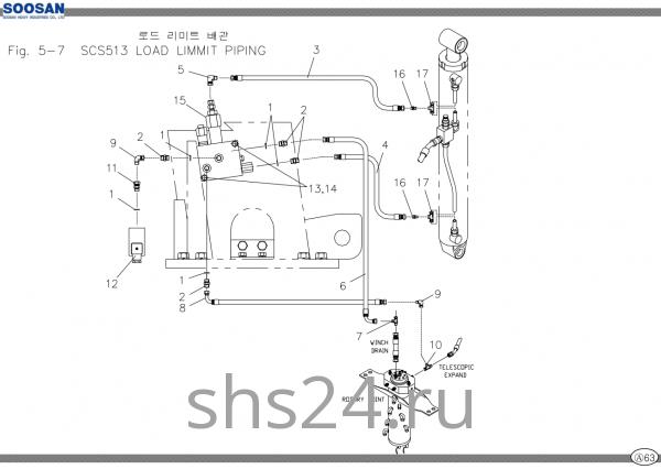 Подключение гидроклапанов Soosan SCS 513