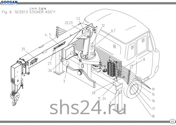 Расположение стикеров на Soosan SCS 513