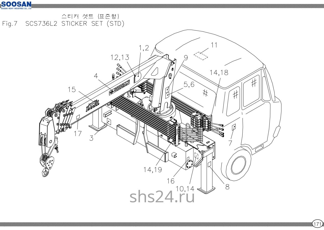 Расположение стикеров Soosan SCS 736 STD