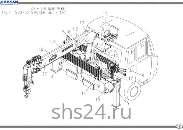 Расположение стикеров Soosan SCS 736 TOP