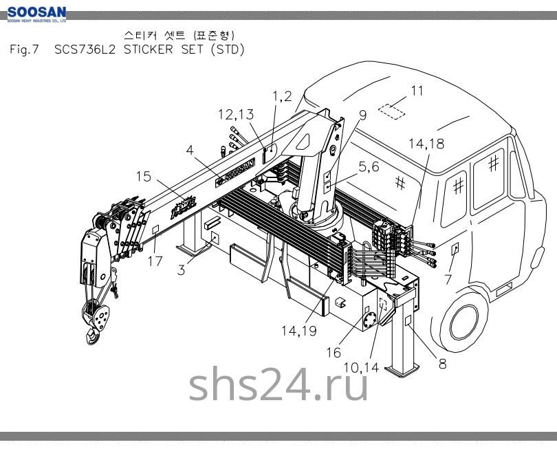 Расположение стикеров Soosan SCS 736L2 STD
