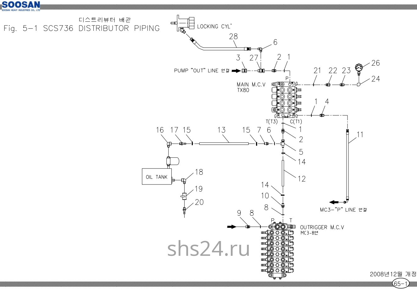Схема подключения гидравлики Soosan SCS 736 STD